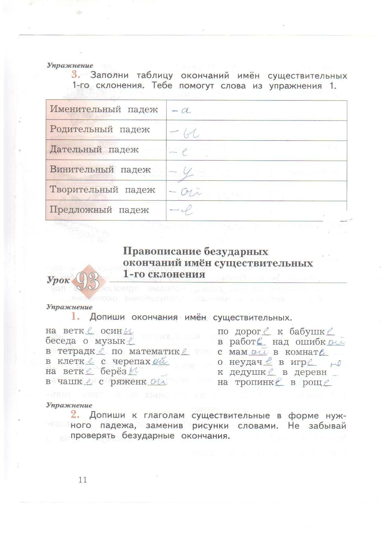 готовые домашние задания по русскому языку 2 класс кузнецова рабочая тетрадь